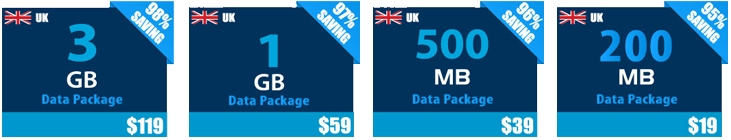 Mobal UK Data Packages